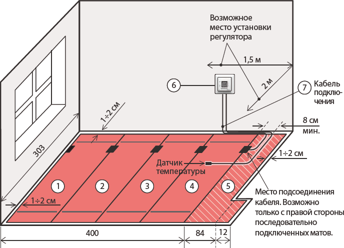 Схема монтажа теплого пола с